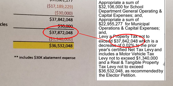 Photo of The Elector Petition Does Not Add Up